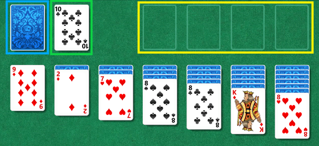 Set Up of Solitaire